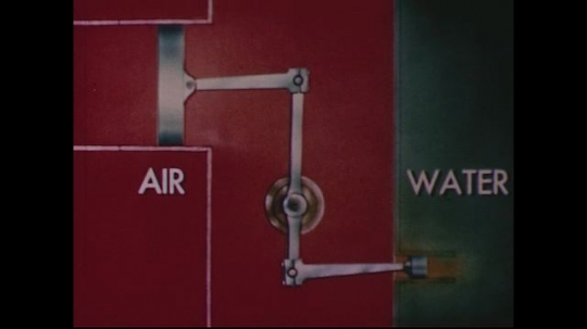 UNITED STATES 1950s: Animation of pistons in air and water.