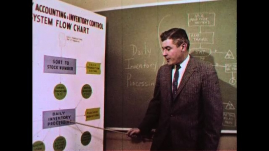 UNITED STATES 1960s: A programmer presents a flow chart for an inventory control problem.