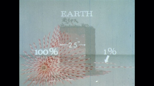 UNITED STATES: 1960s: animation of distance travelled by particles.