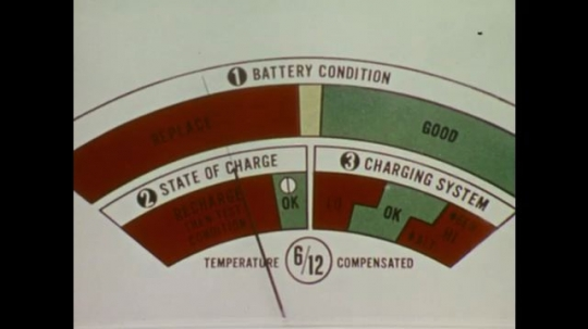 UNITED STATES: Tester shows battery replacement is necessary.
