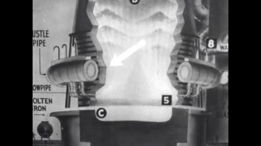 1950s: United States: animation of a blast furnace at work. Blow pipes in furnace. Coke burns in furnace.