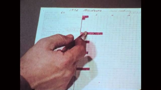 1970s: Hand holds pencil and points to diagram on paper Worker nods his head. Worker points to the paper and talks. Worker collects information on safety activity and observes mine worker.