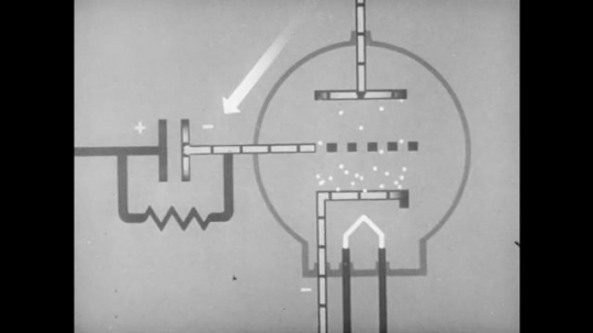 1940s: UNITED STATES: arrow points to negative charge within grid.
