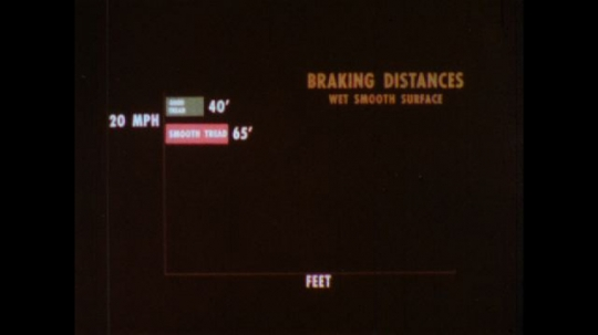 United States: 1980s: graph shows braking distances of two cars in wet smooth surfaces. Smooth tread and good tread effects on braking distance.
